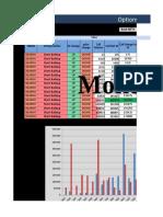 BANKNIFTY-Options-Open-Interest-Analysis (1).xlsx