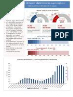 Raport săptămânal INSP (EpiSaptamana32)