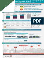 LTE-A Pro Infographic.pdf