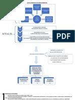 ANTE LA PROPUESTA DE NUEVOS FORMATOS TERIGI.pdf · versión 1 (1).pdf