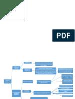 mapa conceptual sistemas economicos