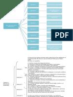 329826197-cuadro-sinoptico-ley-general-de-educacion-docx.pdf