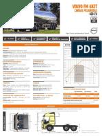 FM 420 6x2T CP 2020 (VTCM0011 ED05).pdf
