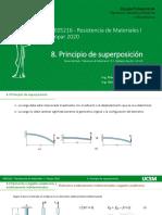 8. Principio de superposición.pdf