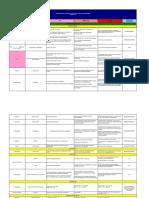 Anexo N°1 Criterios de Aptitud y Protocolo médico