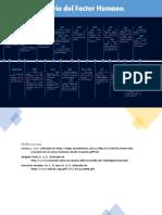 Historia de los recursos humanos..pptx