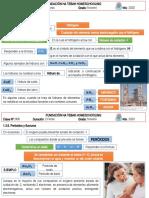 Presentación Nº6 - ESQUEMAS LIBRO HIPERTEXTO QUÍMICA 1 - TERCER BIMESTRE