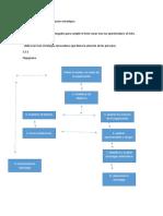 Guía 27 Ejecución de planeación estratégica