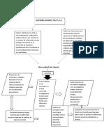 ANDREY-MORALES-diagramandenflujonplanndenmejoranambiental___725e69afd05f271___.pdf