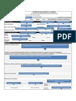 Instructivo Informe Bitácora Quincenal de aprendiz