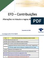 alterac3a7c3b5es-da-efd-contribuic3a7c3b5es-nov_2018-reparado