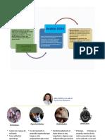 Acti. (3.3.8) Matriz DOFA.pdf