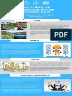 Azul Amarillo Colorido Iconos Negocios Empresa Infografía (1) (1).pdf