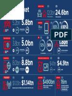 GSMA MobileEconomy 2020 Global Infographic