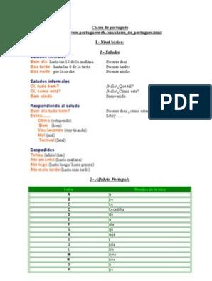 Clases De Portugués Tarjeta De Débito