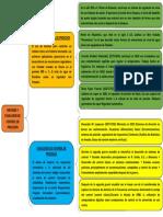 historia y evolucion de control de procesos.docx