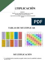 Multiplicar agrupando