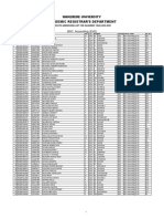 Makerere University Private Sponsorship Admission List 2020 2021