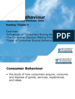 buyer_behaviour_handout(Ref. Reading)