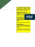 Process Safety Metrics Leading Indicator Survey Results-2013