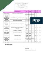 TLE 8.docx