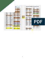 L1 PC 2017-2018_ groupes S2_comm