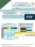 POSITIVA - Mapa Conceptual UEP 2 - Trabajos en Alturas - Señalización
