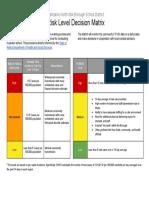 risk level decision matrix
