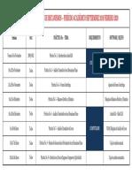 Planificación Laboratorios 201951 NUEVA.pdf