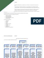 mapa conceptual valery garcia gestion.pdf