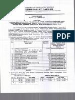 Pengumuman-Jadwal-dan-Ketentuan-CAT-SKB-2019-Lampiran-I-XII (2)