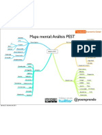 Mapa mental Analisis PEST