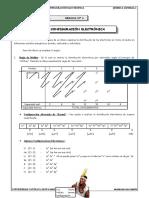 373740609-Configuracion-Electronica-Problemas.doc