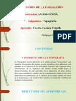 ACTIVIDAD UNIDAD 3 EJECUCIÓN DE LA FORMACIÓN