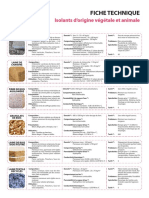 31_isolants_vegetaux_mineraux (1).pdf