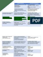 ACTIVIDAD GLOBAL EN TARGET.pdf