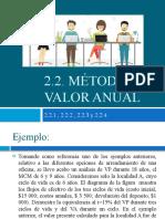 METODO DEL VALOR ANUAL