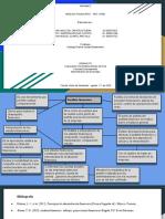 mapa conceptual funcion y principios de los estados financieros