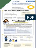 3-Objetivos-e-indicadores Infografía MIDE-UC