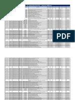 Al Dur - II ( Construction Punch list)  as on 3-8-2020