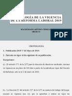 UNAM ACO
