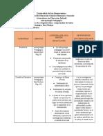 MATRIZ DE COMPRENSIÓN DE LECTURA (1)