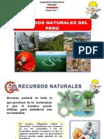 recursosnaturales del Perú