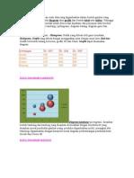 Tabel Data Tunggal Dinyatakan Dalam Diagram Batang Dan Garis