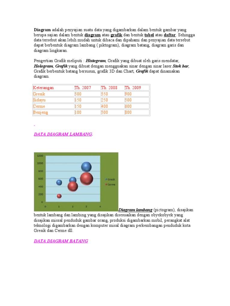 Diagram adalah penyajian suatu data yang digambarkan dalam bentuk diagram adalah penyajian suatu data yang digambarkan dalam bentuk gambar yang berupa sajian dalam bentuk diagram atau grafik dan bentuk tabel atau daftar ccuart Choice Image