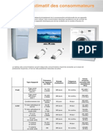 Tableau de consommation - www.energiemobile