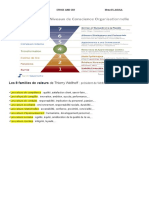 AOULA_Ressource pédagogique_conscience organisationnelle et  valeurs - Copy - Copy.docx