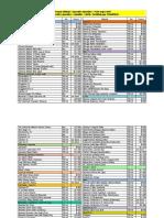Lista-de-precios-Deegan-Whisky-Operativo-Aperitivo-14-mayo-2020 (1) (1)