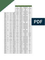 IIM_Dataset