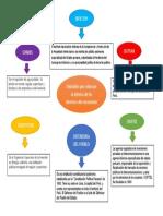 INSTITUCIONES PROTECTORAS  DEL CONSUMIDOR.docx